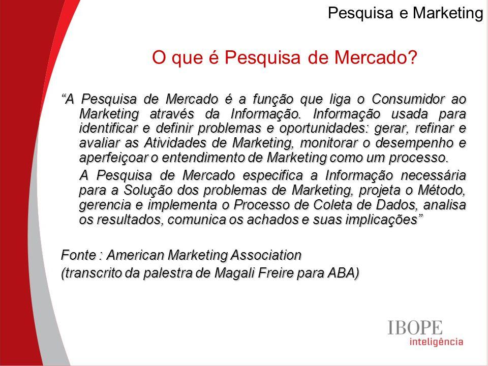 A Pesquisa de Mercado é a função que liga o Consumidor ao Marketing através da Informação.