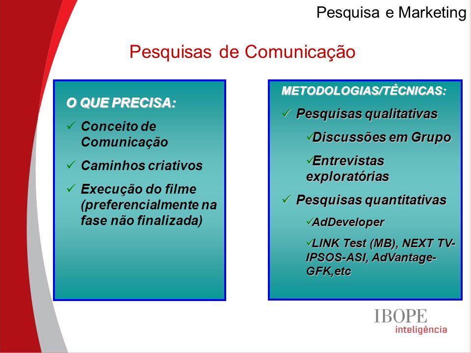 O QUE PRECISA: Conceito de Comunicação Caminhos criativos Execução do filme (preferencialmente na fase não finalizada) METODOLOGIAS/TÉCNICAS: Pesquisas qualitativas Pesquisas qualitativas Discussões em Grupo Discussões em Grupo Entrevistas exploratórias Entrevistas exploratórias Pesquisas quantitativas Pesquisas quantitativas AdDeveloper AdDeveloper LINK Test (MB), NEXT TV- IPSOS-ASI, AdVantage- GFK,etc LINK Test (MB), NEXT TV- IPSOS-ASI, AdVantage- GFK,etc Pesquisas de Comunicação Pesquisa e Marketing