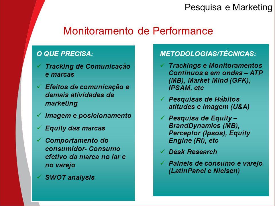 O QUE PRECISA: Tracking de Comunicação e marcas Efeitos da comunicação e demais atividades de marketing Imagem e posicionamento Equity das marcas Comportamento do consumidor- Consumo efetivo da marca no lar e no varejo SWOT analysis METODOLOGIAS/TÉCNICAS: Trackings e Monitoramentos Contínuos e em ondas – ATP (MB), Market Mind (GFK), IPSAM, etc Pesquisas de Hábitos atitudes e imagem (U&A) Pesquisa de Equity – BrandDynamics (MB), Perceptor (Ipsos), Equity Engine (RI), etc Desk Research Paineis de consumo e varejo (LatinPanel e Nielsen) Monitoramento de Performance Pesquisa e Marketing