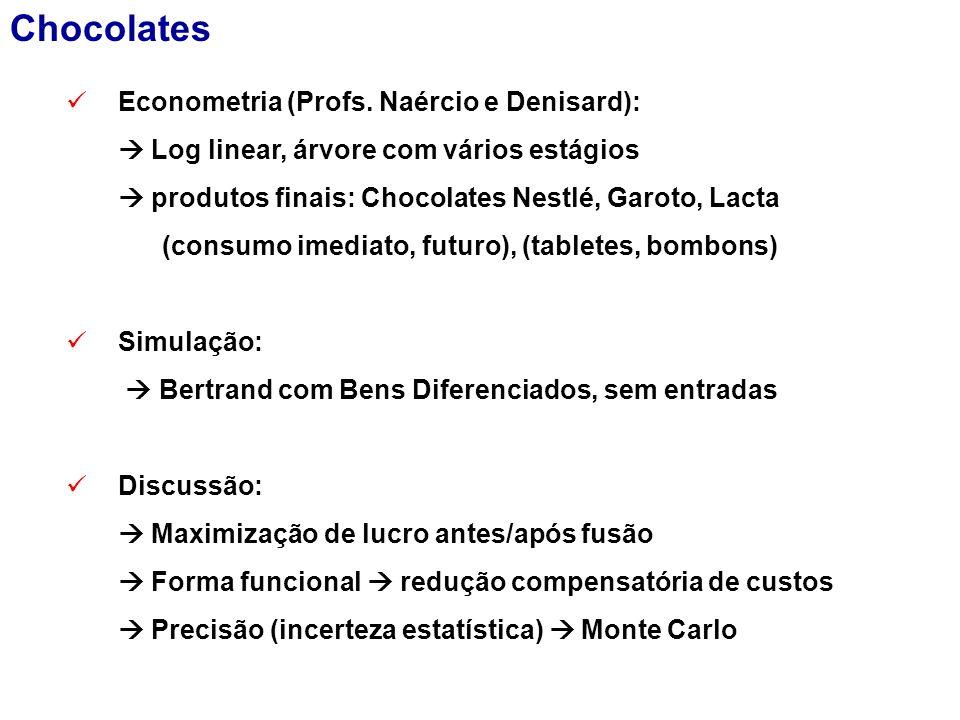 Econometria (Profs.