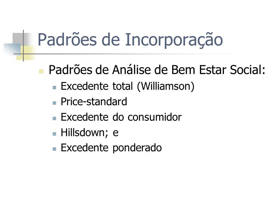 Padrões de Incorporação Padrões de Análise de Bem Estar Social: Excedente total (Williamson) Price-standard Excedente do consumidor Hillsdown; e Excedente ponderado