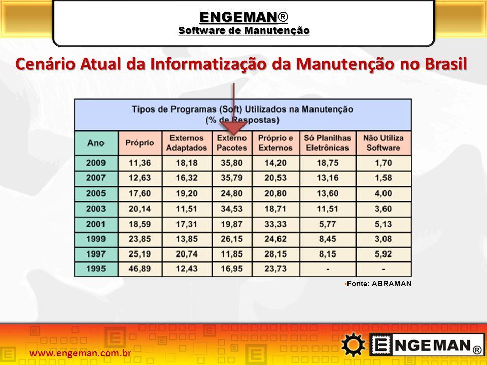 ENGEMAN Software de Manutenção ENGEMAN® Software de Manutenção Cenário Atual da Informatização da Manutenção no Brasil Fonte: ABRAMAN www.engeman.com.