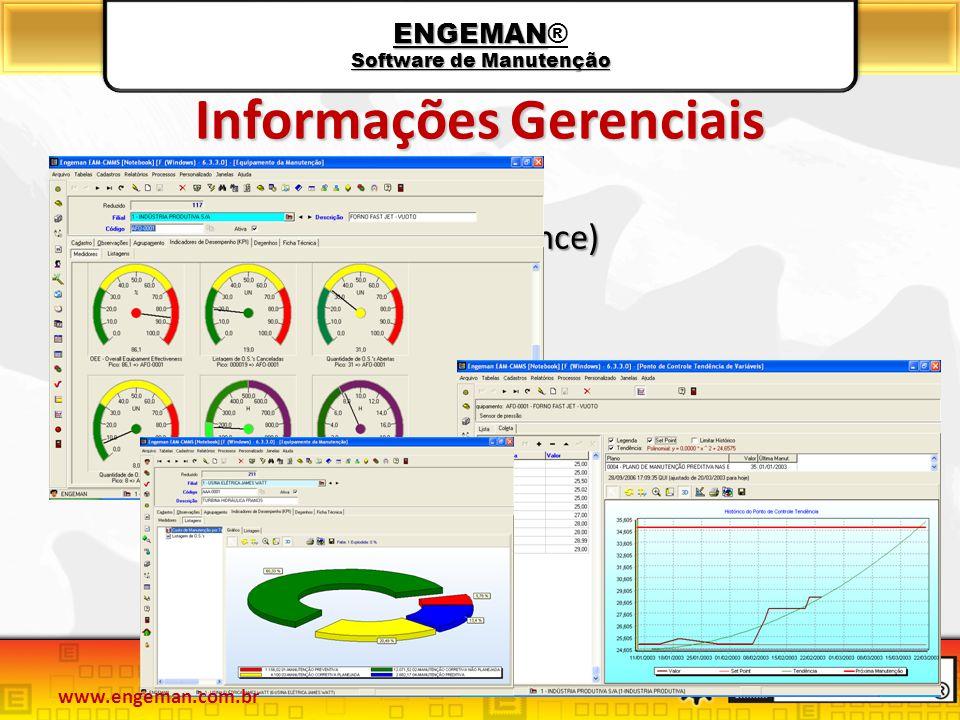 KPI (Indicadores de performance) KPI (Indicadores de performance) Mais de 180 Relatórios Mais de 180 Relatórios Históricos Históricos Gráficos Gráficos ENGEMAN Software de Manutenção ENGEMAN® Software de Manutenção Informações Gerenciais www.engeman.com.br