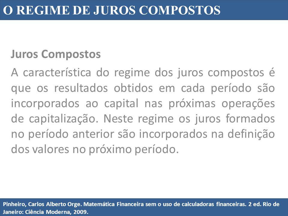 Juros Compostos A característica do regime dos juros compostos é que os resultados obtidos em cada período são incorporados ao capital nas próximas op