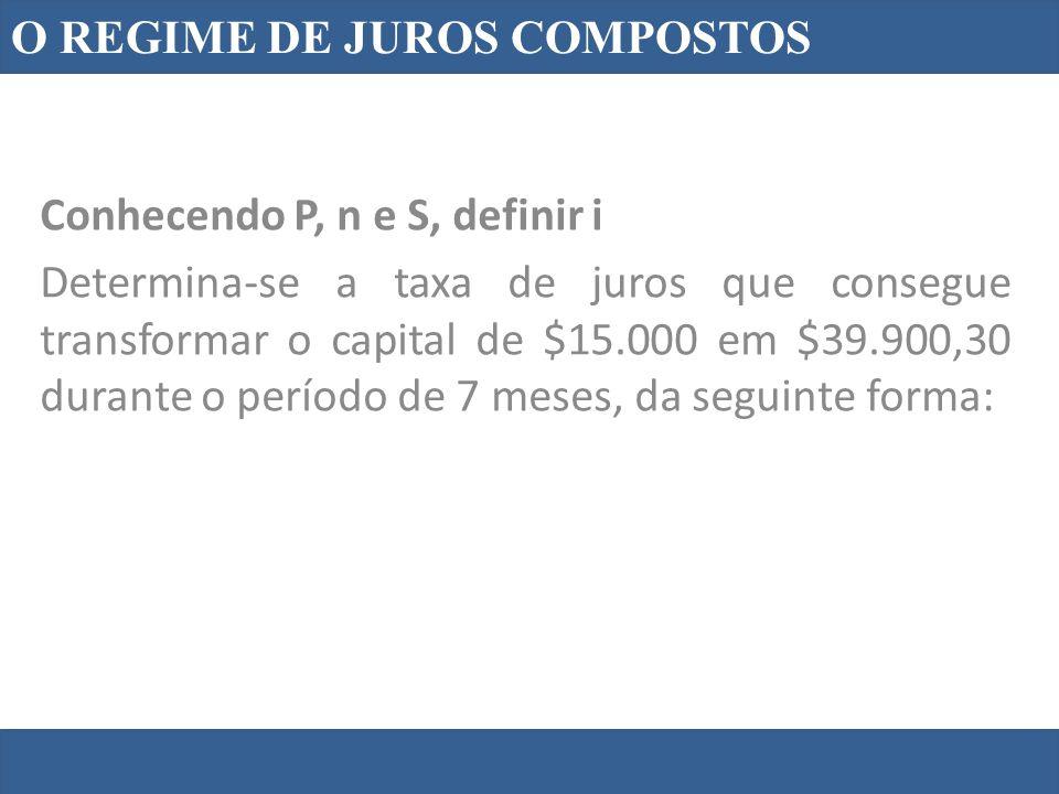 O REGIME DE JUROS COMPOSTOS Conhecendo P, n e S, definir i Determina-se a taxa de juros que consegue transformar o capital de $15.000 em $39.900,30 du