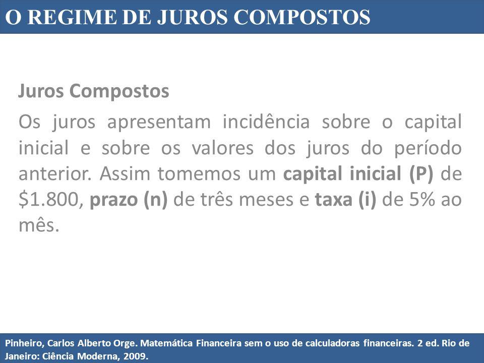 Juros Compostos Para o primeiro mês 1.800 x (1,05) = 1.890,00 Para o segundo mês 1.890 x (1,05) = 1.984,50 Para o terceiro mês 1.984,50 x (1,05) = 2.083,73 O REGIME DE JUROS COMPOSTOS Pinheiro, Carlos Alberto Orge.