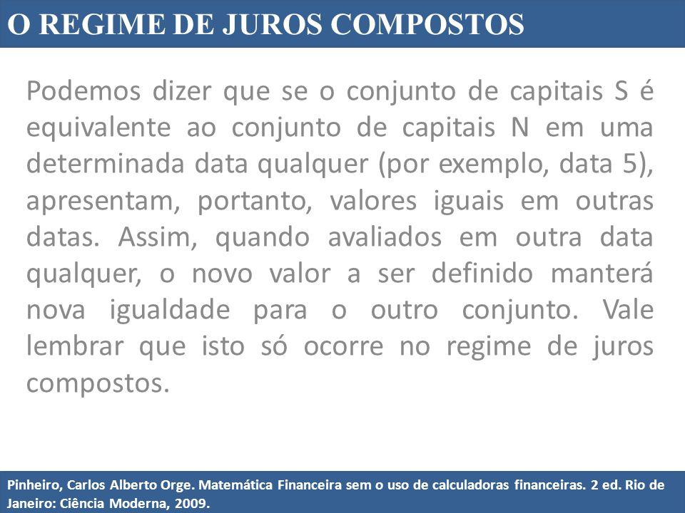 O REGIME DE JUROS COMPOSTOS Pinheiro, Carlos Alberto Orge. Matemática Financeira sem o uso de calculadoras financeiras. 2 ed. Rio de Janeiro: Ciência
