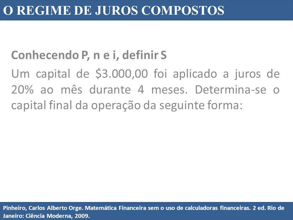 O REGIME DE JUROS COMPOSTOS Atividades Uma dívida de $15.000,00 foi contraída para ser paga em 6 meses.