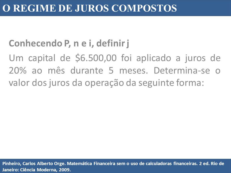 O REGIME DE JUROS COMPOSTOS Atividades Uma pessoa necessita de $20.000,00 daqui a 7 meses.