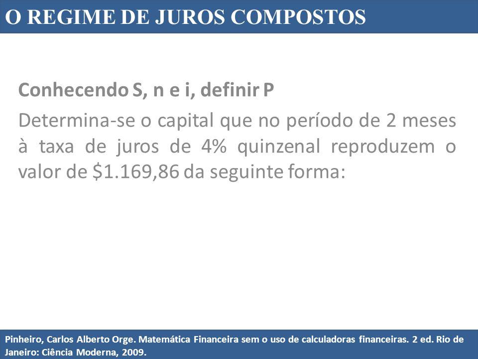 O REGIME DE JUROS COMPOSTOS Conhecendo P, S, e i, definir n Determina-se o prazo para que o capital de $2.500,00 à taxa de juros de 4% ao mês reproduza o valor de $2.757,55 da seguinte forma:
