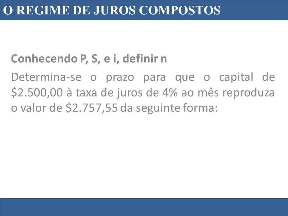 O REGIME DE JUROS COMPOSTOS Conhecendo P, S, e i, definir n Determina-se o prazo para que o capital de $2.500,00 à taxa de juros de 4% ao mês reproduz