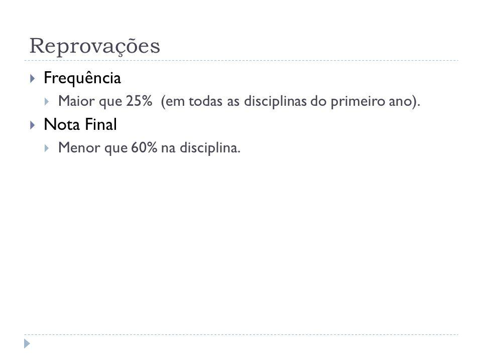 Reprovações  Frequência  Maior que 25% (em todas as disciplinas do primeiro ano).  Nota Final  Menor que 60% na disciplina.