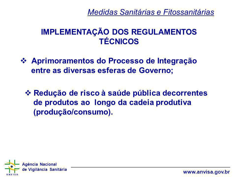 Agência Nacional de Vigilância Sanitária www.anvisa.gov.br  Aprimoramentos do Processo de Integração entre as diversas esferas de Governo;  Redução