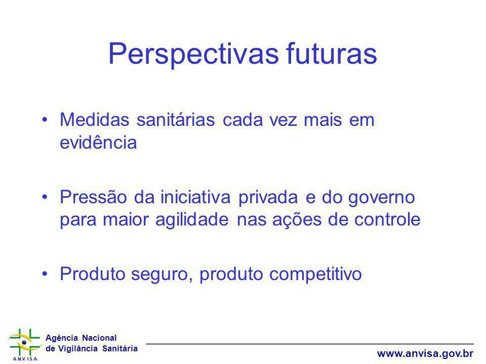 Agência Nacional de Vigilância Sanitária www.anvisa.gov.br Perspectivas futuras Medidas sanitárias cada vez mais em evidência Pressão da iniciativa pr