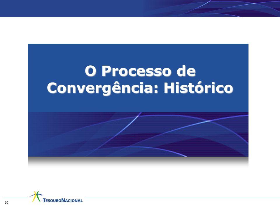 O Processo de Convergência: Histórico 10