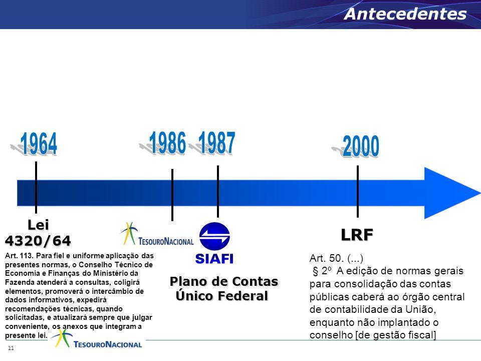 Antecedentes Lei 4320/64 LRF 11 Plano de Contas Único Federal Art.