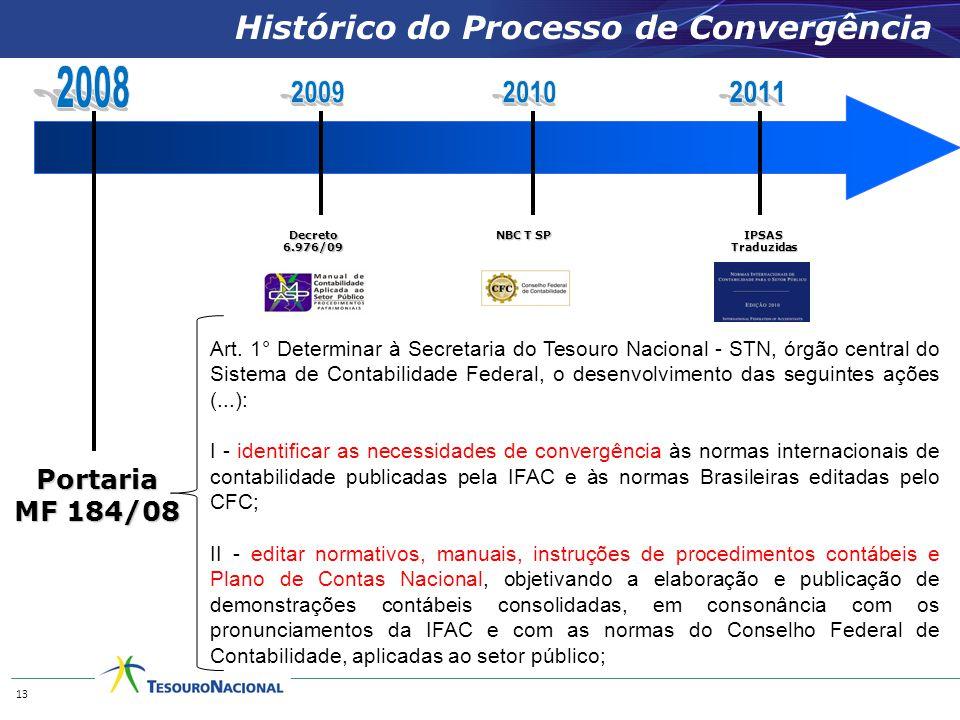 NBC T SP Histórico do Processo de Convergência Portaria MF 184/08 IPSASTraduzidas Decreto 6.976/09 13 Art.