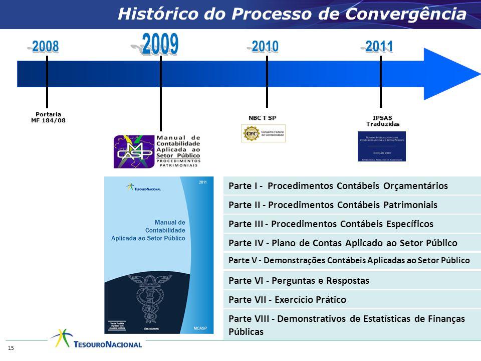 NBC T SP Histórico do Processo de Convergência Portaria MF 184/08 IPSASTraduzidas 15 Parte I - Procedimentos Contábeis Orçamentários Parte II - Procedimentos Contábeis Patrimoniais Parte III - Procedimentos Contábeis Específicos Parte IV - Plano de Contas Aplicado ao Setor Público Parte V - Demonstrações Contábeis Aplicadas ao Setor Público Parte VI - Perguntas e Respostas Parte VII - Exercício Prático Parte VIII - Demonstrativos de Estatísticas de Finanças Públicas