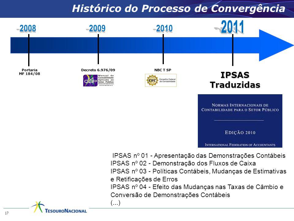 NBC T SP Histórico do Processo de Convergência Portaria MF 184/08 IPSASTraduzidas Decreto 6.976/09 17 IPSAS nº 01 - Apresentação das Demonstrações Contábeis IPSAS nº 02 - Demonstração dos Fluxos de Caixa IPSAS nº 03 - Políticas Contábeis, Mudanças de Estimativas e Retificações de Erros IPSAS nº 04 - Efeito das Mudanças nas Taxas de Câmbio e Conversão de Demonstrações Contábeis (...)