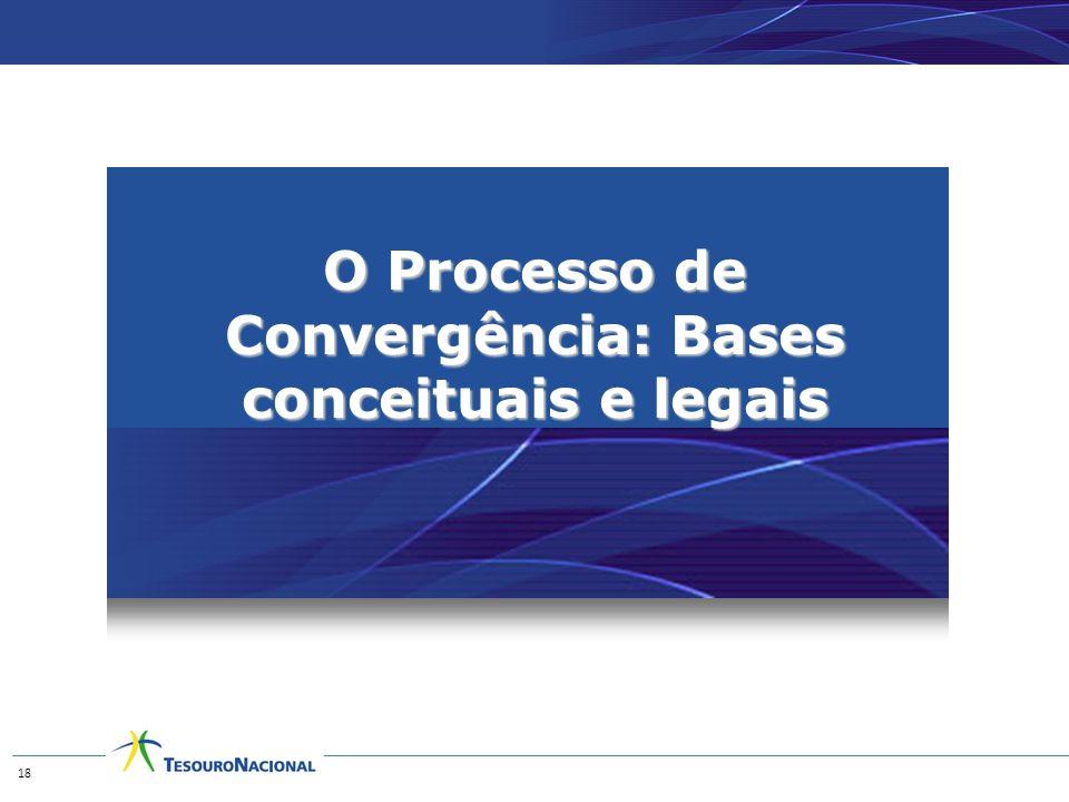 O Processo de Convergência: Bases conceituais e legais 18