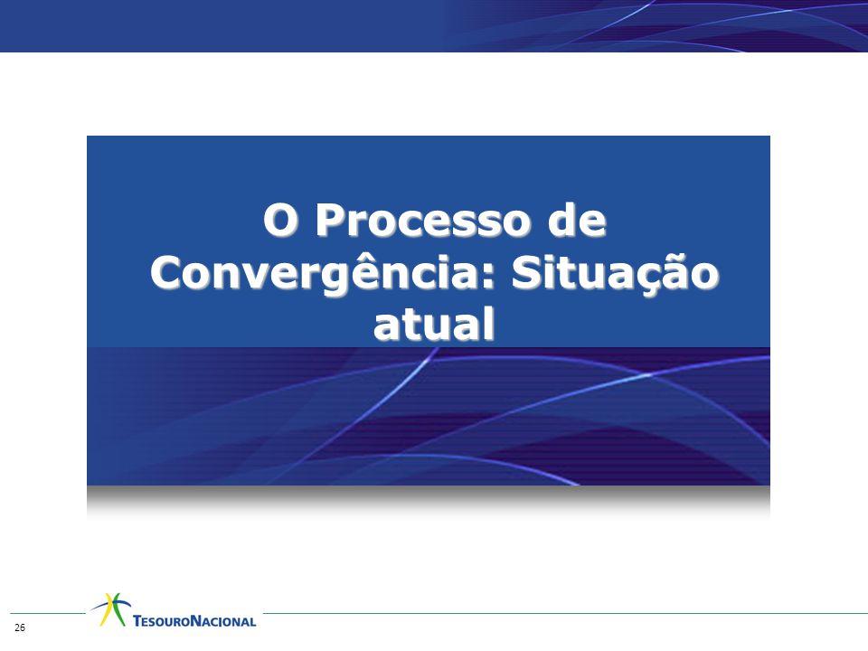 O Processo de Convergência: Situação atual 26