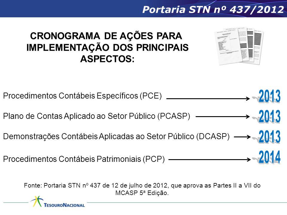Procedimentos Contábeis Específicos (PCE) CRONOGRAMA DE AÇÕES PARA IMPLEMENTAÇÃO DOS PRINCIPAIS ASPECTOS: Portaria STN nº 437/2012 Plano de Contas Aplicado ao Setor Público (PCASP) Demonstrações Contábeis Aplicadas ao Setor Público (DCASP) Procedimentos Contábeis Patrimoniais (PCP) Fonte: Portaria STN nº 437 de 12 de julho de 2012, que aprova as Partes II a VII do MCASP 5ª Edição.