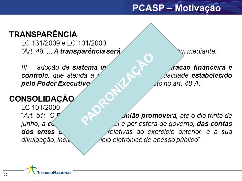 30 PCASP – Motivação TRANSPARÊNCIA LC 131/2009 e LC 101/2000 Art.