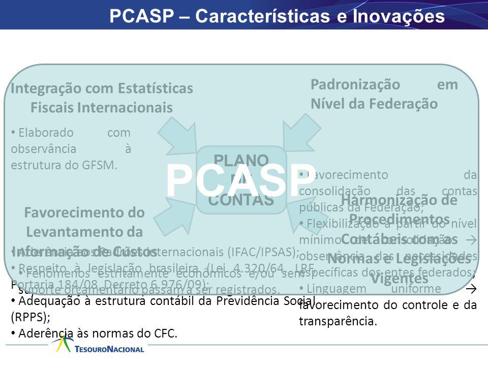 PCASP – Características e Inovações Integração com Estatísticas Fiscais Internacionais Favorecimento do Levantamento da Informação de Custos Harmonização de Procedimentos Contábeis com as Normas e Legislações Vigentes Elaborado com observância à estrutura do GFSM.