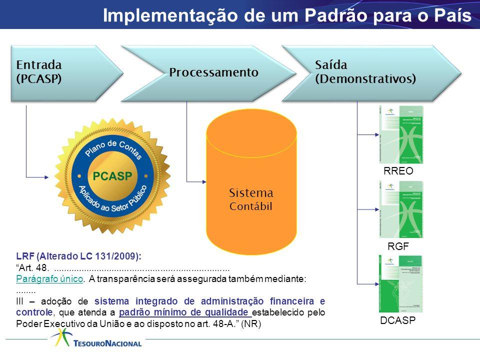 Entrada (PCASP) Entrada (PCASP) Processamento Saída (Demonstrativos) Saída (Demonstrativos) Sistema Contábil Implementação de um Padrão para o País RREO RGF DCASP LRF (Alterado LC 131/2009): Art.