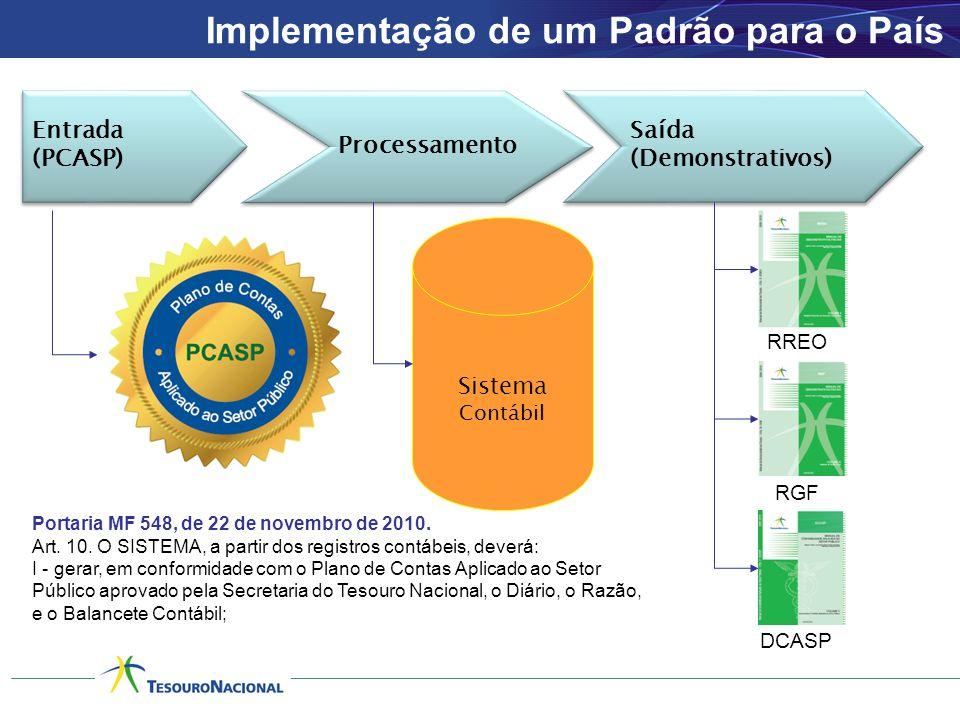 Entrada (PCASP) Entrada (PCASP) Processamento Saída (Demonstrativos) Saída (Demonstrativos) Sistema Contábil Implementação de um Padrão para o País RREO RGF DCASP Portaria MF 548, de 22 de novembro de 2010.