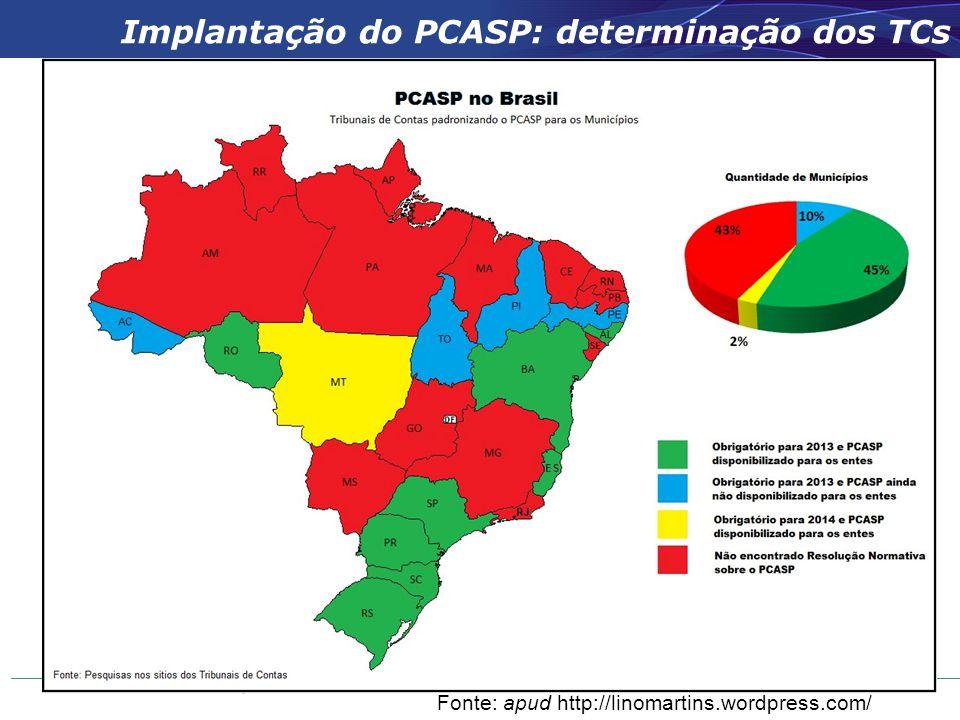 Implantação do PCASP: Implantação do PCASP: determinação dos TCs Fonte: apud http://linomartins.wordpress.com/