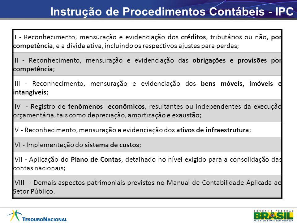 I - Reconhecimento, mensuração e evidenciação dos créditos, tributários ou não, por competência, e a dívida ativa, incluindo os respectivos ajustes para perdas; II - Reconhecimento, mensuração e evidenciação das obrigações e provisões por competência; III - Reconhecimento, mensuração e evidenciação dos bens móveis, imóveis e intangíveis; IV - Registro de fenômenos econômicos, resultantes ou independentes da execução orçamentária, tais como depreciação, amortização e exaustão; V - Reconhecimento, mensuração e evidenciação dos ativos de infraestrutura; VI - Implementação do sistema de custos; VII - Aplicação do Plano de Contas, detalhado no nível exigido para a consolidação das contas nacionais; VIII - Demais aspectos patrimoniais previstos no Manual de Contabilidade Aplicada ao Setor Público.