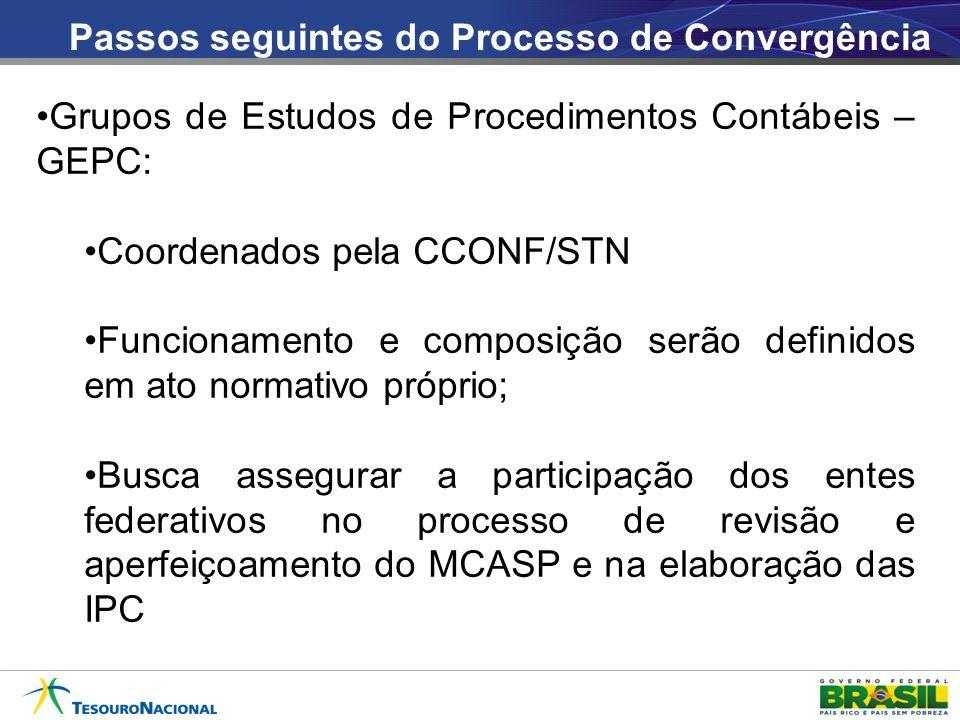 Passos seguintes do Processo de Convergência Grupos de Estudos de Procedimentos Contábeis – GEPC: Coordenados pela CCONF/STN Funcionamento e composição serão definidos em ato normativo próprio; Busca assegurar a participação dos entes federativos no processo de revisão e aperfeiçoamento do MCASP e na elaboração das IPC
