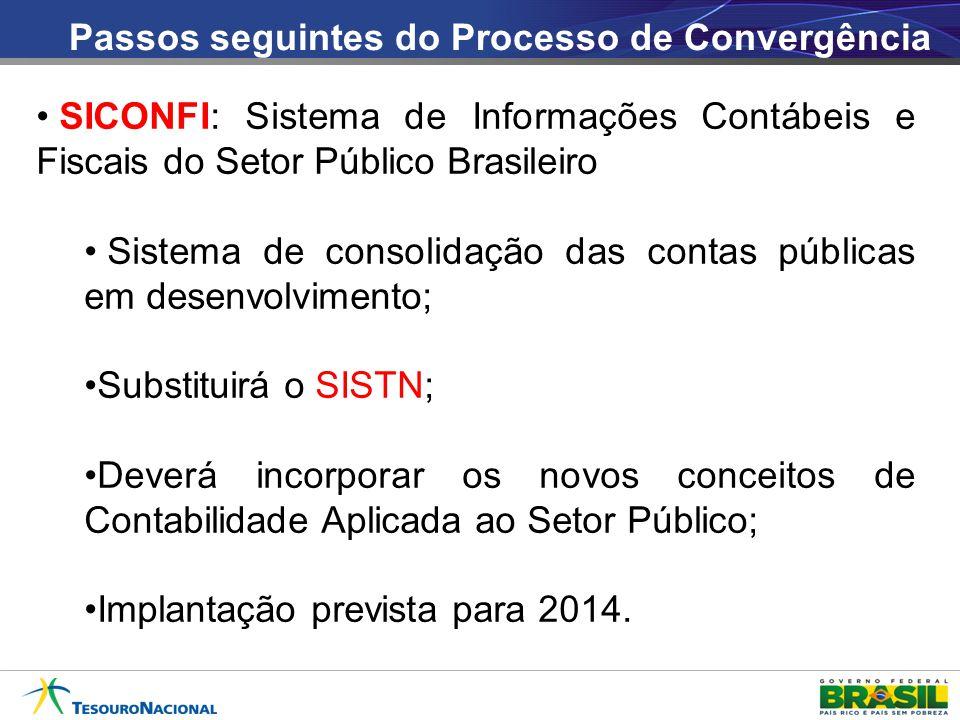 Passos seguintes do Processo de Convergência SICONFI: Sistema de Informações Contábeis e Fiscais do Setor Público Brasileiro Sistema de consolidação das contas públicas em desenvolvimento; Substituirá o SISTN; Deverá incorporar os novos conceitos de Contabilidade Aplicada ao Setor Público; Implantação prevista para 2014.