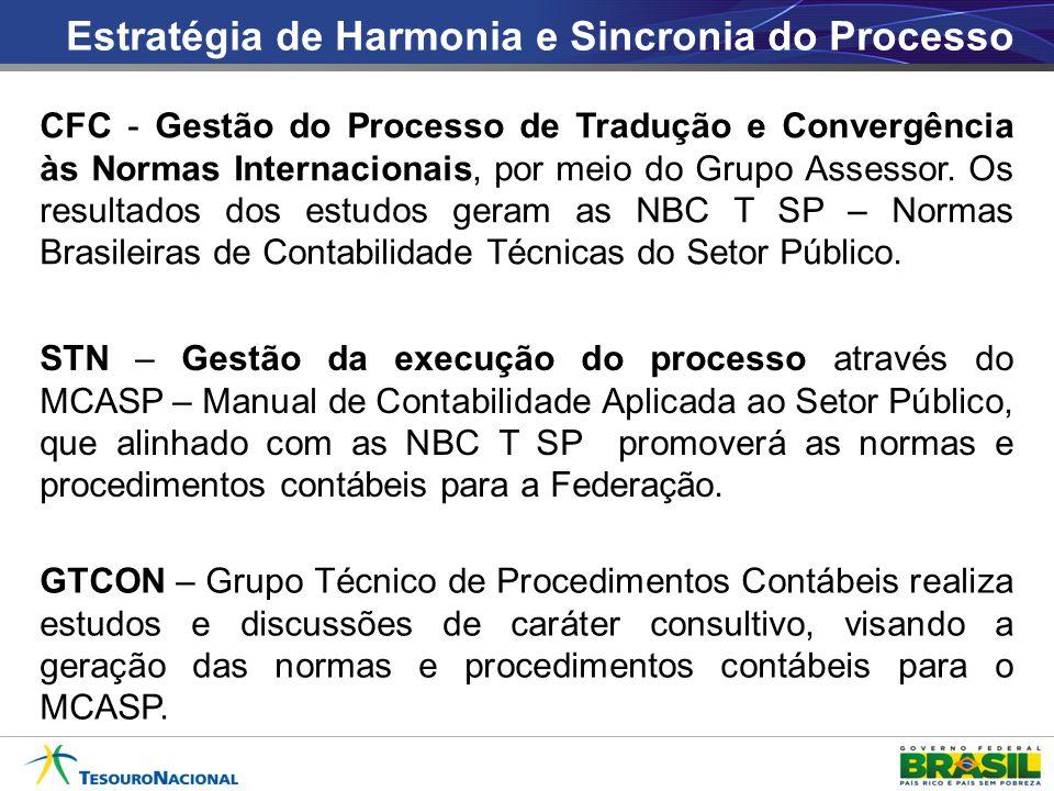 CFC - Gestão do Processo de Tradução e Convergência às Normas Internacionais, por meio do Grupo Assessor.