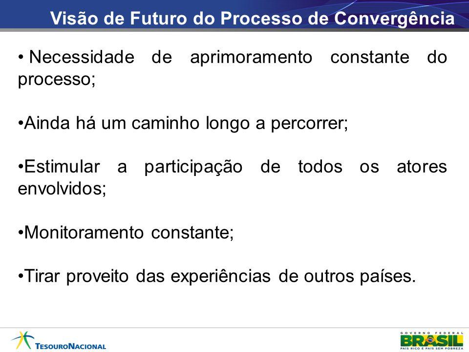 Visão de Futuro do Processo de Convergência Necessidade de aprimoramento constante do processo; Ainda há um caminho longo a percorrer; Estimular a participação de todos os atores envolvidos; Monitoramento constante; Tirar proveito das experiências de outros países.