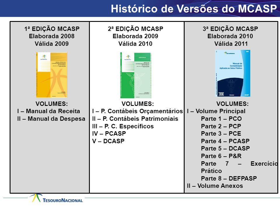 Histórico de Versões do MCASP 1ª EDIÇÃO MCASP Elaborada 2008 Válida 2009 VOLUMES: I – Manual da Receita II – Manual da Despesa 2ª EDIÇÃO MCASP Elaborada 2009 Válida 2010 VOLUMES: I – P.