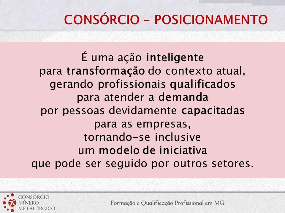 CONSÓRCIO - POSICIONAMENTO É uma ação inteligente para transformação do contexto atual, gerando profissionais qualificados para atender a demanda por