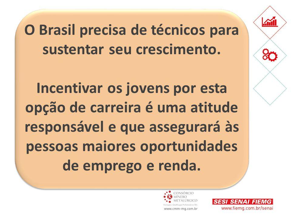 O Brasil precisa de técnicos para sustentar seu crescimento. Incentivar os jovens por esta opção de carreira é uma atitude responsável e que assegurar