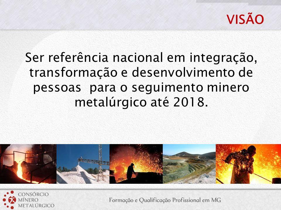 VISÃO Ser referência nacional em integração, transformação e desenvolvimento de pessoas para o seguimento minero metalúrgico até 2018.