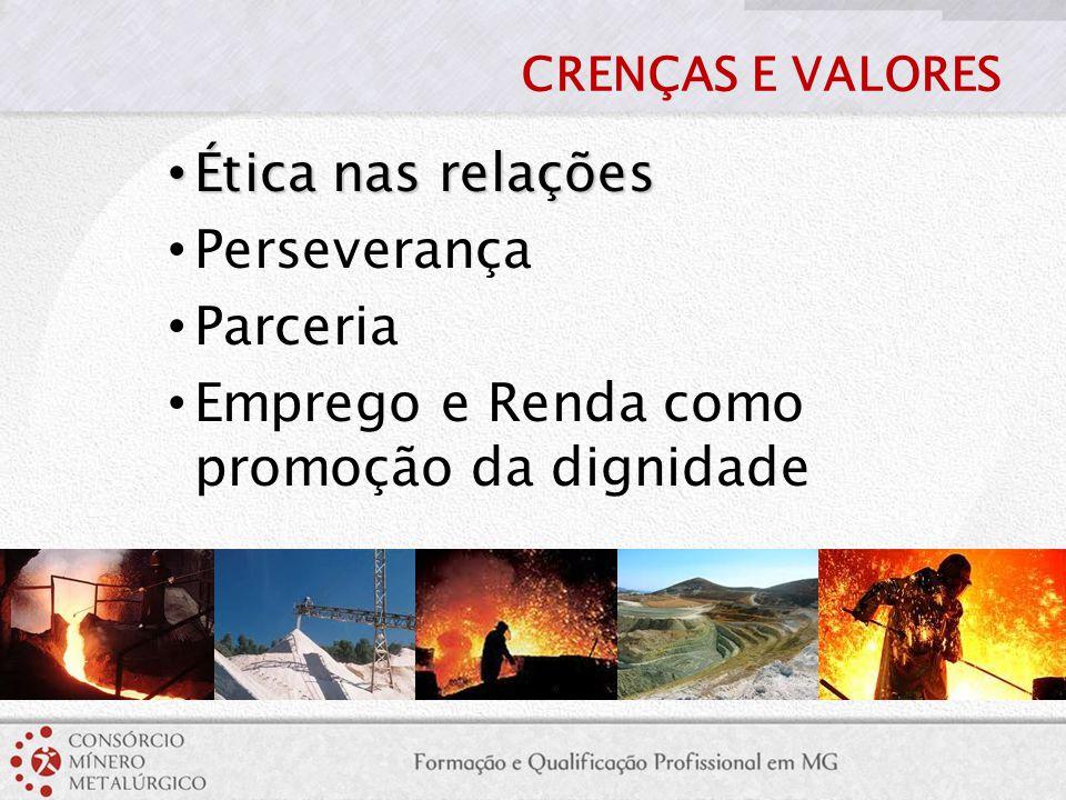 Ética nas relações Ética nas relações Perseverança Parceria Emprego e Renda como promoção da dignidade CRENÇAS E VALORES