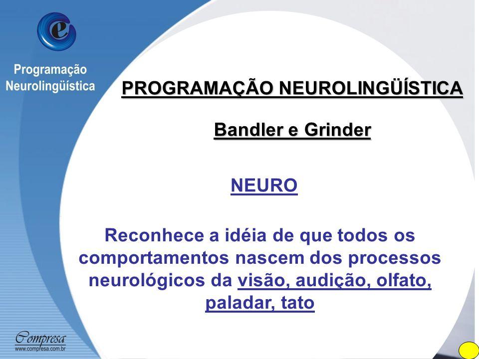 PROGRAMAÇÃO NEUROLINGÜÍSTICA Bandler e Grinder NEURO Reconhece a idéia de que todos os comportamentos nascem dos processos neurológicos da visão, audição, olfato, paladar, tato