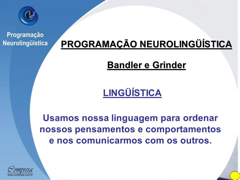 PROGRAMAÇÃO NEUROLINGÜÍSTICA Bandler e Grinder LINGÜÍSTICA Usamos nossa linguagem para ordenar nossos pensamentos e comportamentos e nos comunicarmos com os outros.