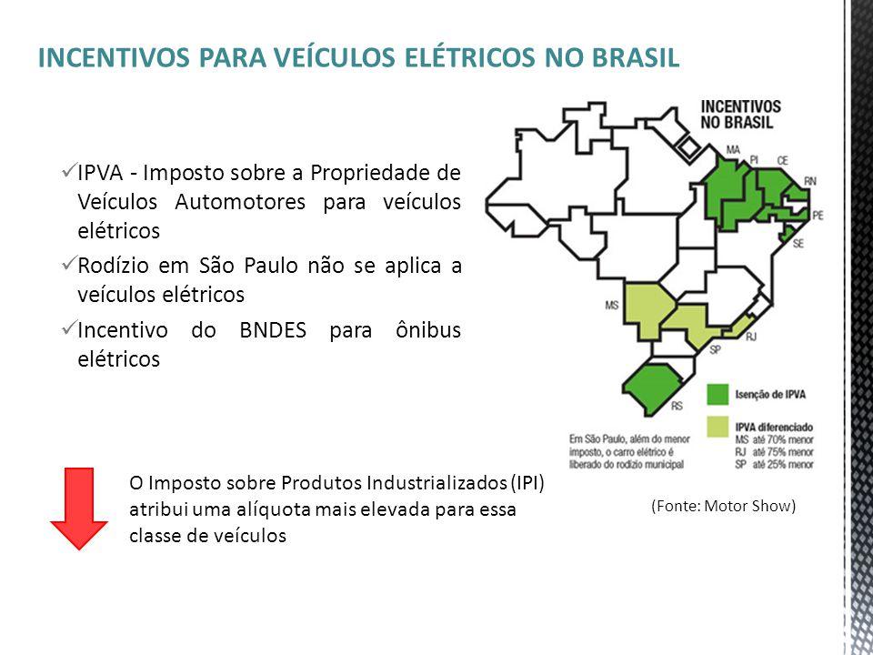 IPVA - Imposto sobre a Propriedade de Veículos Automotores para veículos elétricos Rodízio em São Paulo não se aplica a veículos elétricos Incentivo d