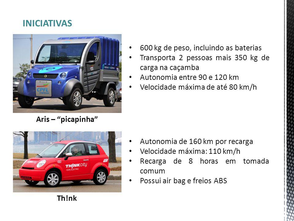 """INICIATIVAS Aris – """"picapinha"""" 600 kg de peso, incluindo as baterias Transporta 2 pessoas mais 350 kg de carga na caçamba Autonomia entre 90 e 120 km"""