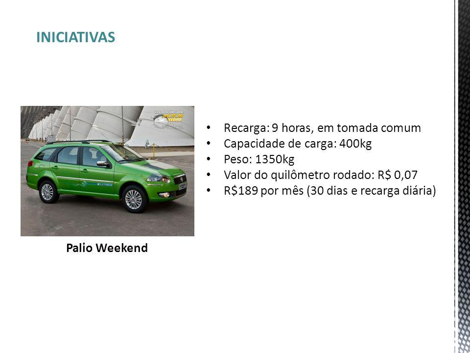 INICIATIVAS Palio Weekend Recarga: 9 horas, em tomada comum Capacidade de carga: 400kg Peso: 1350kg Valor do quilômetro rodado: R$ 0,07 R$189 por mês