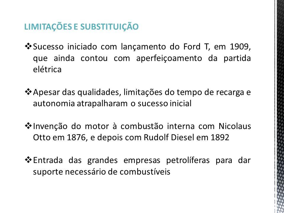 LIMITAÇÕES E SUBSTITUIÇÃO  Sucesso iniciado com lançamento do Ford T, em 1909, que ainda contou com aperfeiçoamento da partida elétrica  Apesar das