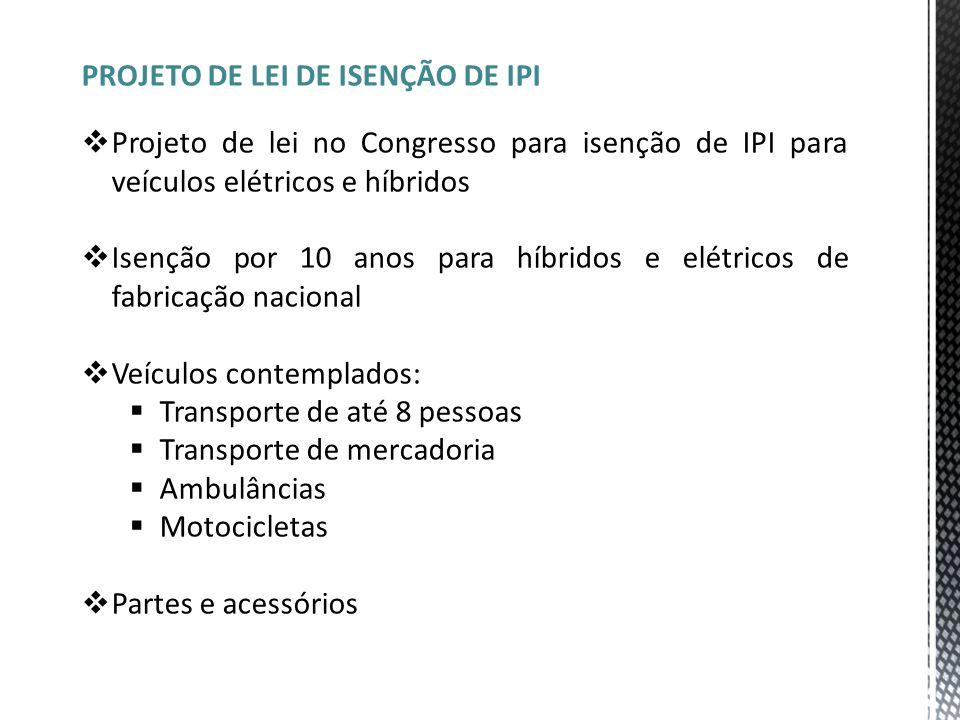 PROJETO DE LEI DE ISENÇÃO DE IPI  Projeto de lei no Congresso para isenção de IPI para veículos elétricos e híbridos  Isenção por 10 anos para híbri
