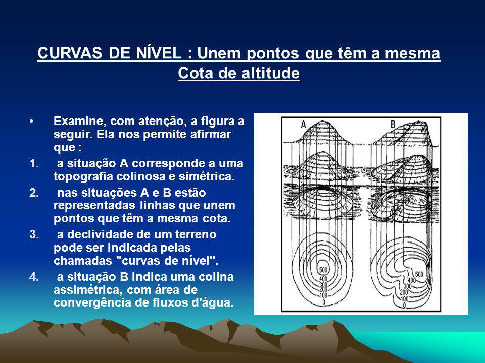 Examine, com atenção, a figura a seguir. Ela nos permite afirmar que : 1. a situação A corresponde a uma topografia colinosa e simétrica. 2. nas situa