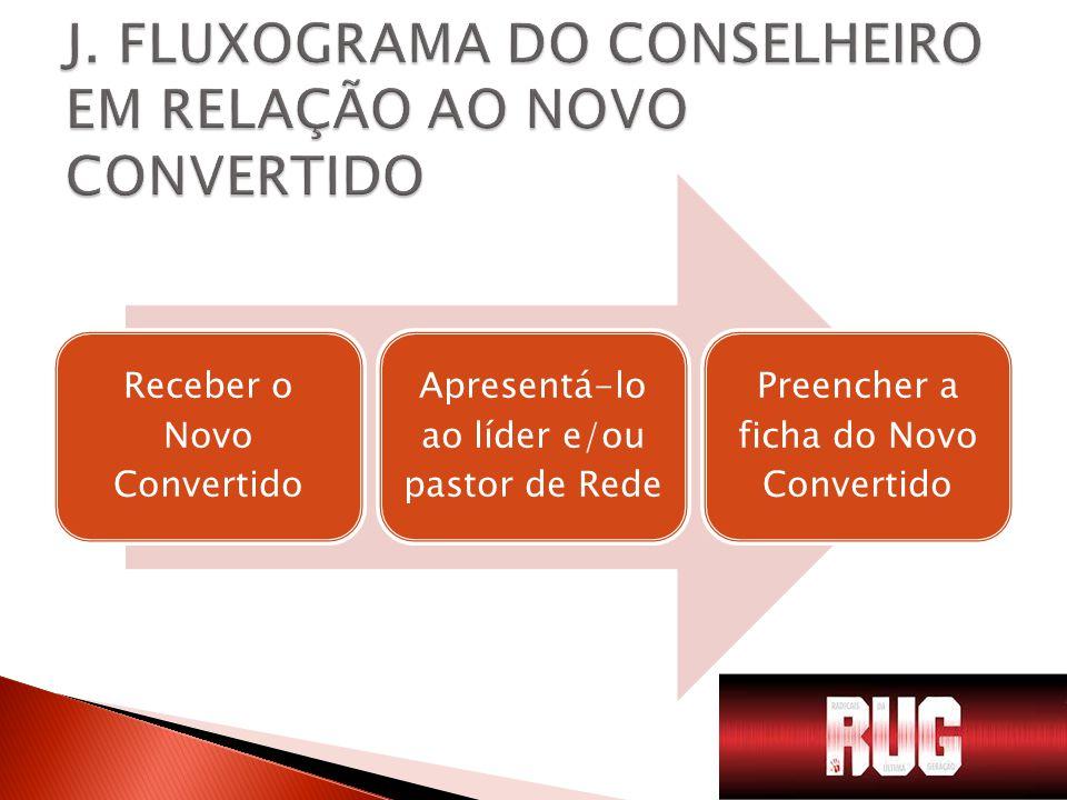 Receber o Novo Convertido Apresentá-lo ao líder e/ou pastor de Rede Preencher a ficha do Novo Convertido